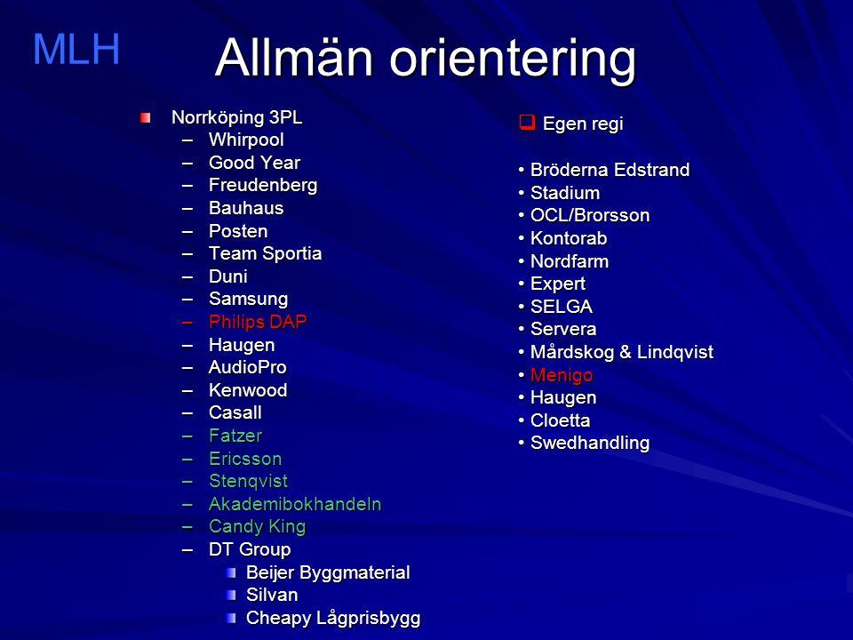 Allmän orientering Norrköping 3PL –Whirpool –Good Year –Freudenberg –Bauhaus –Posten –Team Sportia –Duni –Samsung –Philips DAP –Haugen –AudioPro –Kenw