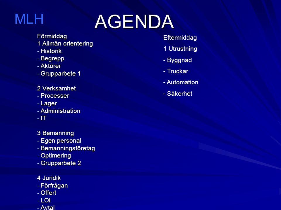 AGENDA Förmiddag 1 Allmän orientering - Historik - Begrepp - Aktörer - Grupparbete 1 2 Verksamhet - Processer - Lager - Administration - IT 3 Bemannin