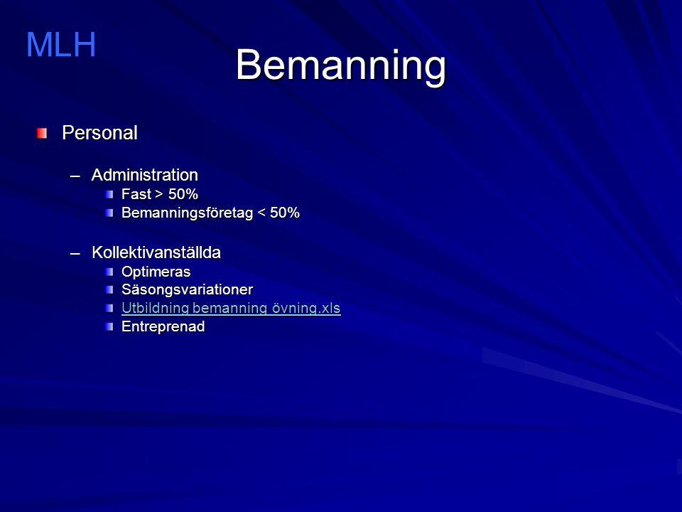 Bemanning Personal –Administration Fast > 50% Bemanningsföretag < 50% –Kollektivanställda OptimerasSäsongsvariationer Utbildning bemanning övning.xls