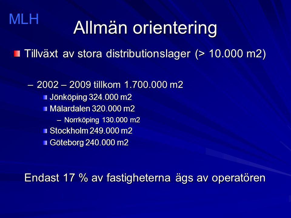 Allmän orientering Tillväxt av stora distributionslager (> 10.000 m2) –2002 – 2009 tillkom 1.700.000 m2 Jönköping 324.000 m2 Mälardalen 320.000 m2 –No