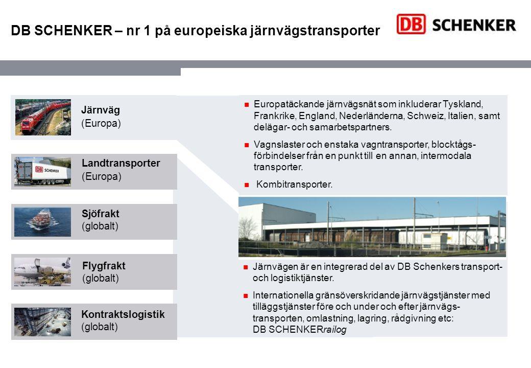 Liknande namn med olika uppgifter DB SCHENKER Rail – Affärsverksamhet och järnvägstransportsaktiviteter inom DB (f d Railionkoncernen) DB SCHENKER – All logistikverksamhet i f d Schenker-koncernen.
