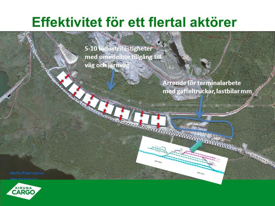 Effektivitet för ett flertal aktörer 5-10 industrifastigheter med omedelbar tillgång till väg och järnväg Arrende för terminalarbete med gaffeltruckar, lastbilar mm