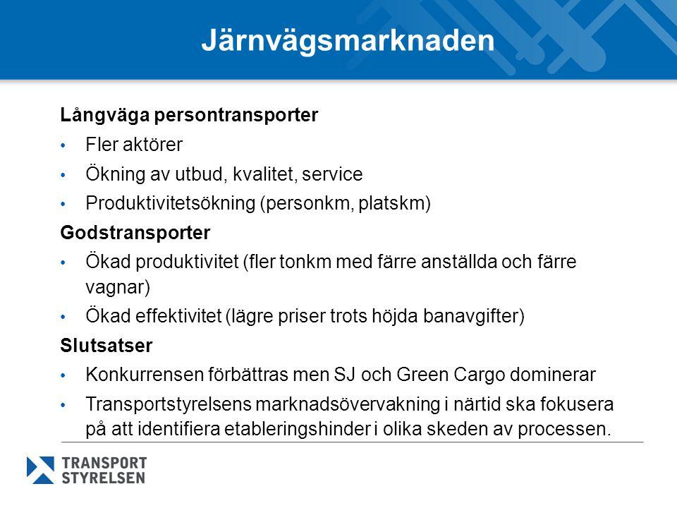 Järnvägsmarknaden Långväga persontransporter Fler aktörer Ökning av utbud, kvalitet, service Produktivitetsökning (personkm, platskm) Godstransporter Ökad produktivitet (fler tonkm med färre anställda och färre vagnar) Ökad effektivitet (lägre priser trots höjda banavgifter) Slutsatser Konkurrensen förbättras men SJ och Green Cargo dominerar Transportstyrelsens marknadsövervakning i närtid ska fokusera på att identifiera etableringshinder i olika skeden av processen.