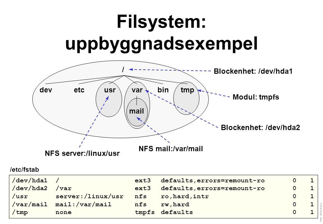 ©2003–2004 David Byers Filsystem: uppbyggnadsexempel / devetcusrvarbintmp mail NFS mail:/var/mail NFS server:/linux/usr Blockenhet: /dev/hda1 Blockenhet: /dev/hda2 Modul: tmpfs /dev/hda1/ext3defaults,errors=remount-ro01 /dev/hda2/varext3defaults,errors=remount-ro01 /usrserver:/linux/usrnfsro,hard,intr01 /var/mailmail:/var/mailnfsrw,hard01 /tmpnonetmpfsdefaults01 /etc/fstab
