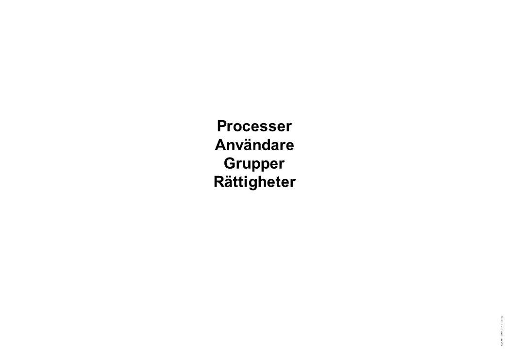 ©2003–2004 David Byers Processer Användare Grupper Rättigheter