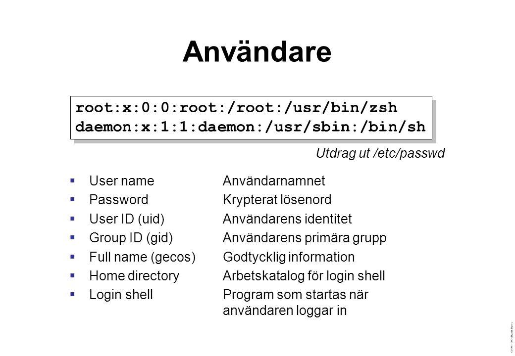 ©2003–2004 David Byers Användare  User nameAnvändarnamnet  PasswordKrypterat lösenord  User ID (uid)Användarens identitet  Group ID (gid)Användarens primära grupp  Full name (gecos)Godtycklig information  Home directoryArbetskatalog för login shell  Login shellProgram som startas när användaren loggar in root:x:0:0:root:/root:/usr/bin/zsh daemon:x:1:1:daemon:/usr/sbin:/bin/sh root:x:0:0:root:/root:/usr/bin/zsh daemon:x:1:1:daemon:/usr/sbin:/bin/sh Utdrag ut /etc/passwd