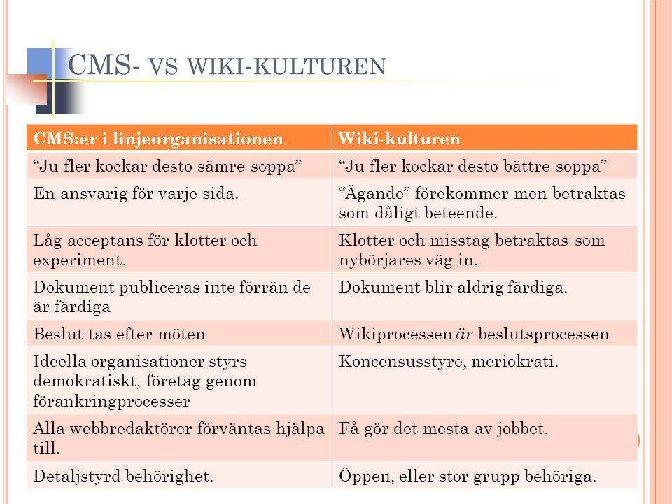 "CMS- VS WIKI - KULTUREN CMS:er i linjeorganisationenWiki-kulturen ""Ju fler kockar desto sämre soppa""""Ju fler kockar desto bättre soppa"" En ansvarig fö"