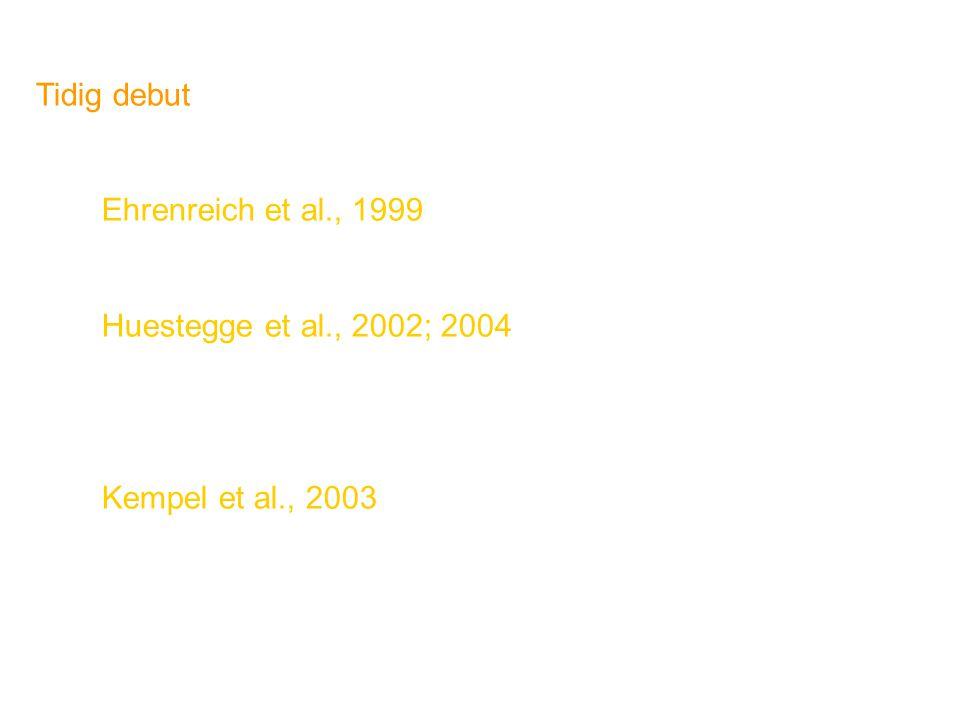 Tidig debut försämrar uppmärksamhetsprocesserna (Ehrenreich et al., 1999), visuell avsökning och korttidsminne (Huestegge et al., 2002; 2004), samt re