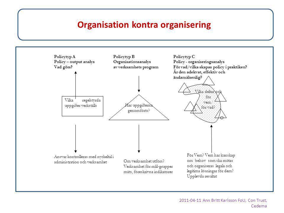 Organisation kontra organisering Policytyp B Organisationsanalys av verksamhets program Policytyp C Policy - organiseringsanalys För vad/vilka skapas