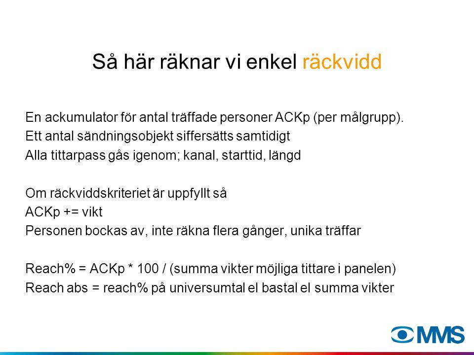 Så här räknar vi enkel räckvidd En ackumulator för antal träffade personer ACKp (per målgrupp).