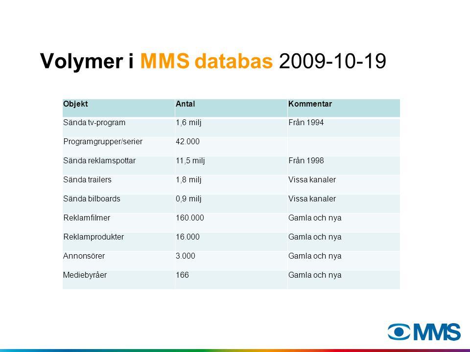 Volymer i MMS databas 2009-10-19 ObjektAntal Kommentar Sända tv-program1,6 milj Från 1994 Programgrupper/serier42.000 Sända reklamspottar11,5 milj Från 1998 Sända trailers1,8 miljVissa kanaler Sända bilboards 0,9 miljVissa kanaler Reklamfilmer160.000 Gamla och nya Reklamprodukter16.000 Gamla och nya Annonsörer3.000 Gamla och nya Mediebyråer 166Gamla och nya