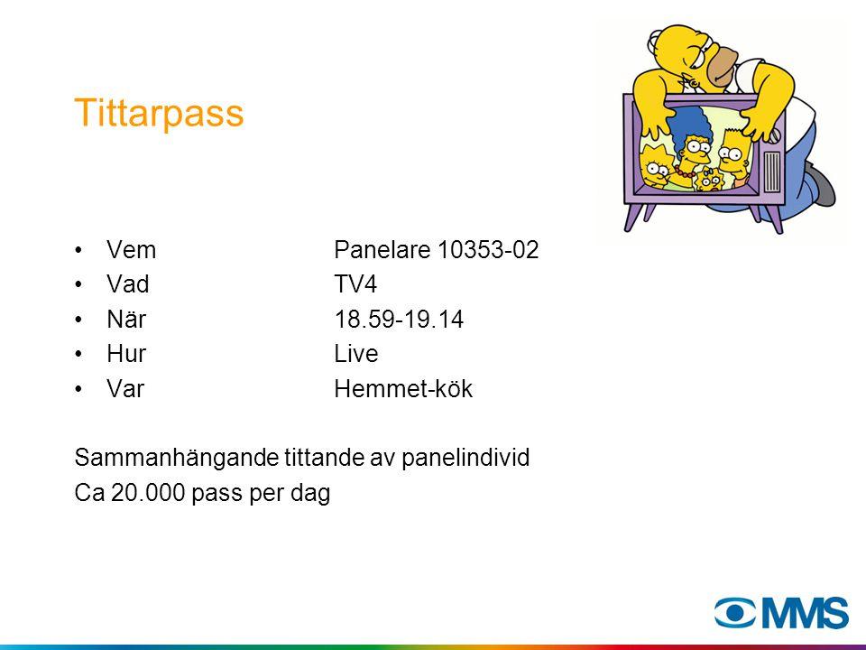 Tittarpass VemPanelare 10353-02 VadTV4 När18.59-19.14 HurLive VarHemmet-kök Sammanhängande tittande av panelindivid Ca 20.000 pass per dag