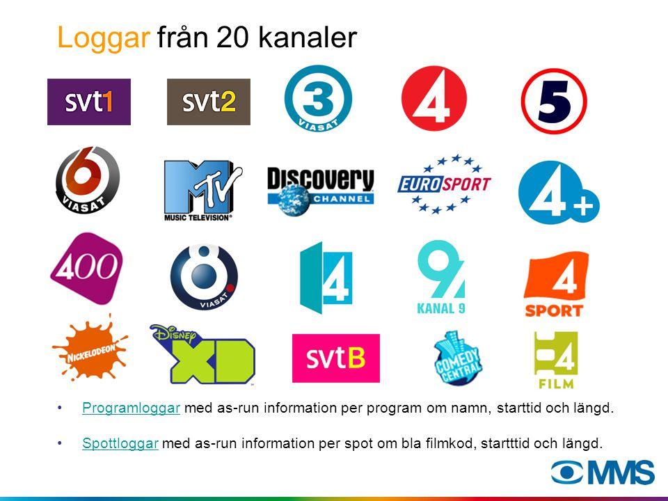 Loggar från 20 kanaler Programloggar med as-run information per program om namn, starttid och längd.Programloggar Spottloggar med as-run information per spot om bla filmkod, startttid och längd.Spottloggar