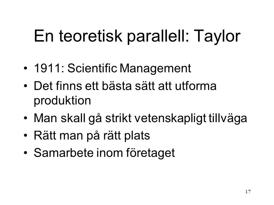 17 En teoretisk parallell: Taylor 1911: Scientific Management Det finns ett bästa sätt att utforma produktion Man skall gå strikt vetenskapligt tillväga Rätt man på rätt plats Samarbete inom företaget