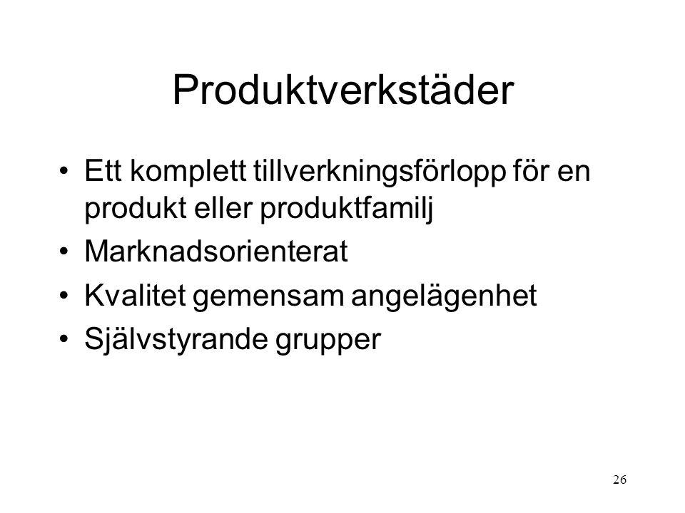 26 Produktverkstäder Ett komplett tillverkningsförlopp för en produkt eller produktfamilj Marknadsorienterat Kvalitet gemensam angelägenhet Självstyrande grupper