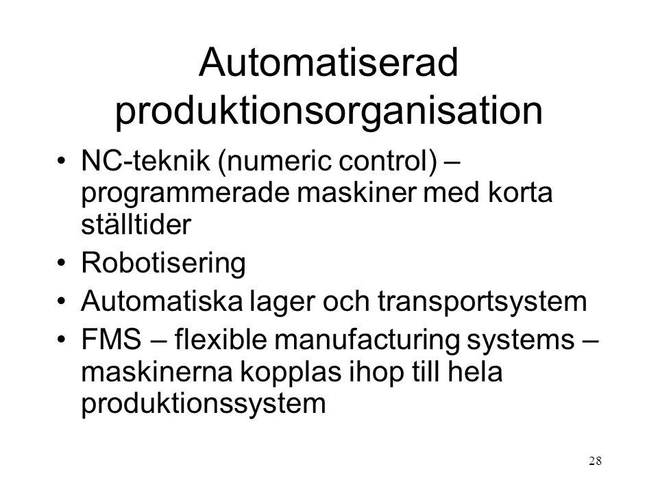 28 Automatiserad produktionsorganisation NC-teknik (numeric control) – programmerade maskiner med korta ställtider Robotisering Automatiska lager och transportsystem FMS – flexible manufacturing systems – maskinerna kopplas ihop till hela produktionssystem