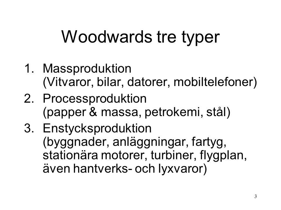 3 Woodwards tre typer 1.Massproduktion (Vitvaror, bilar, datorer, mobiltelefoner) 2.Processproduktion (papper & massa, petrokemi, stål) 3.Enstycksproduktion (byggnader, anläggningar, fartyg, stationära motorer, turbiner, flygplan, även hantverks- och lyxvaror)