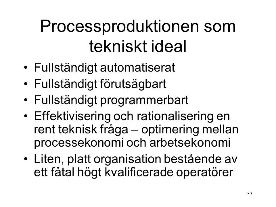 33 Processproduktionen som tekniskt ideal Fullständigt automatiserat Fullständigt förutsägbart Fullständigt programmerbart Effektivisering och rationalisering en rent teknisk fråga – optimering mellan processekonomi och arbetsekonomi Liten, platt organisation bestående av ett fåtal högt kvalificerade operatörer