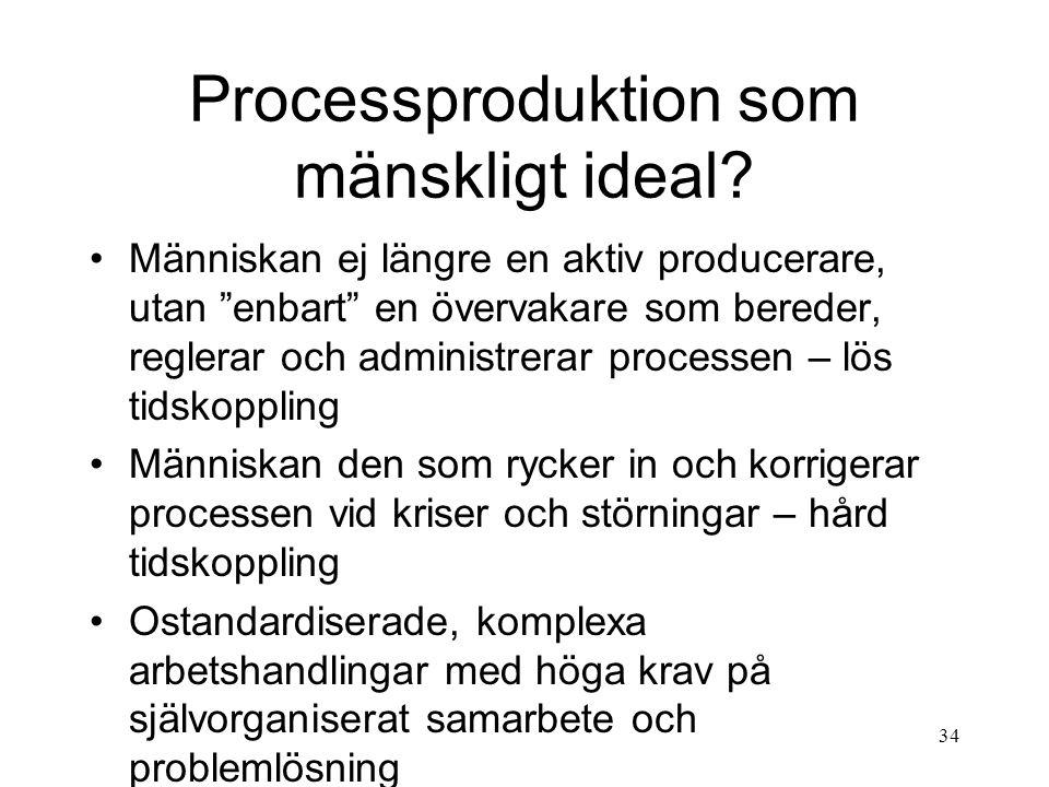 34 Processproduktion som mänskligt ideal.