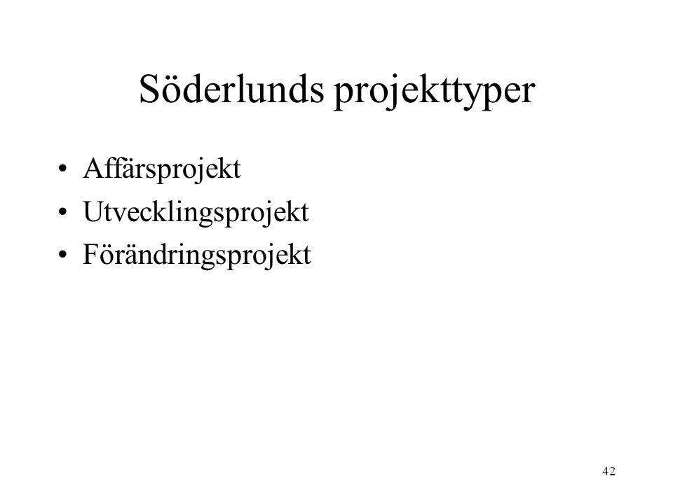 42 Söderlunds projekttyper Affärsprojekt Utvecklingsprojekt Förändringsprojekt