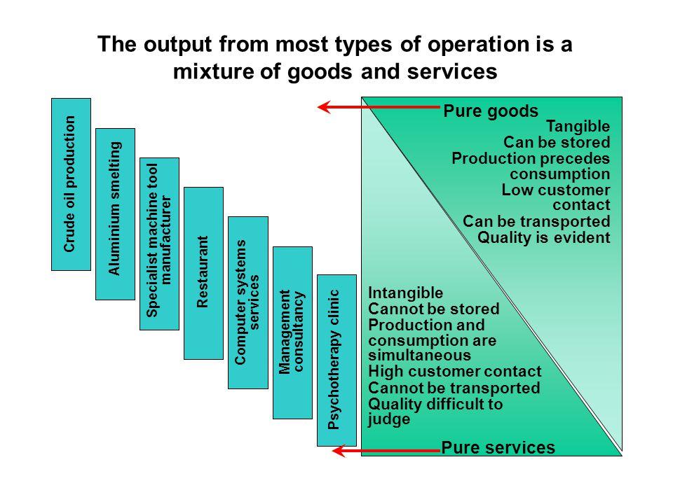 Learning outcomes Efter att ha genomgått kursen skall den studerande kunna: Beskriva varför och hur produktionskompetens kan användas för att öka konkurrensförmågan hos moderna industriella organisationer Beskriva produktionslärans uppbyggnad som kunskapsfält samt förklara fältets grundläggande begrepp Redogöra för vilka grundläggande arbetsuppgifter som ingår i produktionsledning Beskriva vilka ekonomiska avvägningar och kompromisser som krävs i ett produktionssystem, samt vilka verktyg och modeller som kan användas i en sådan analys Redogöra för Toyotamodellen och andra moderna produktionsfilosofier, samt kunna förklara hur dessa används i praktiken Beskriva vilka möjligheter och hinder som kan finnas i industriellt förändringsarbete, samt ange för- och nackdelar med olika förändringsstrategier Genomföra en översiktlig analys av ett enklare produktionssystem med syftet att kunna peka ut förbättringsområden i tekniskt, ekonomiskt och arbetsorganisatoriskt hänseende.