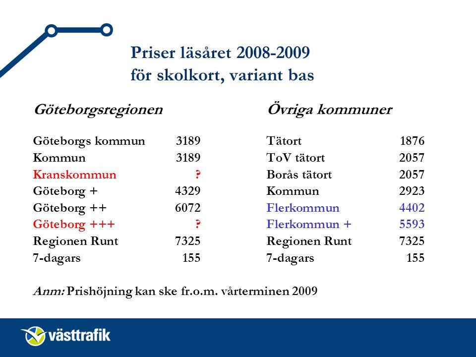 Priser läsåret 2008-2009 för skolkort, variant bas GöteborgsregionenÖvriga kommuner Göteborgs kommun3189Tätort1876 Kommun3189ToV tätort2057 Kranskommu