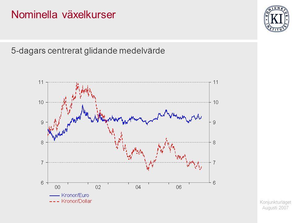 Konjunkturläget Augusti 2007 Nominella växelkurser 5-dagars centrerat glidande medelvärde
