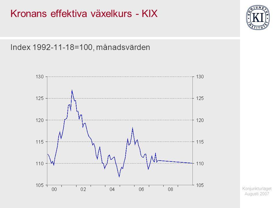 Konjunkturläget Augusti 2007 Kronans effektiva växelkurs - KIX Index 1992-11-18=100, månadsvärden