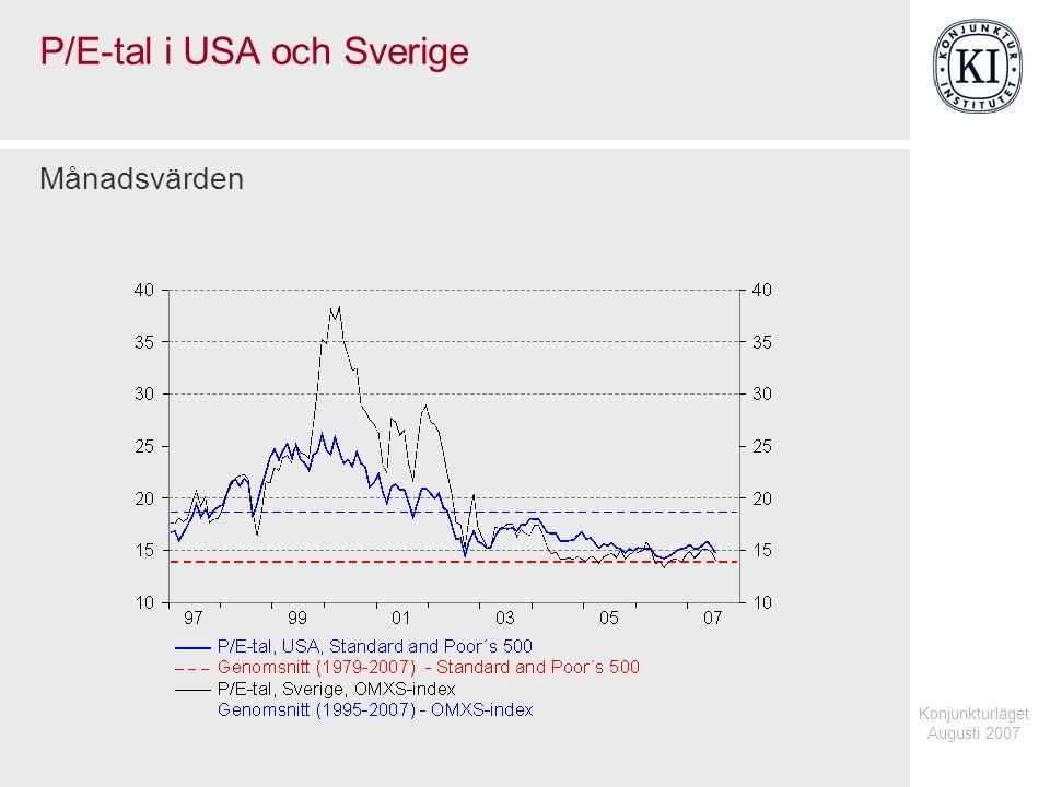 Konjunkturläget Augusti 2007 P/E-tal i USA och Sverige Månadsvärden