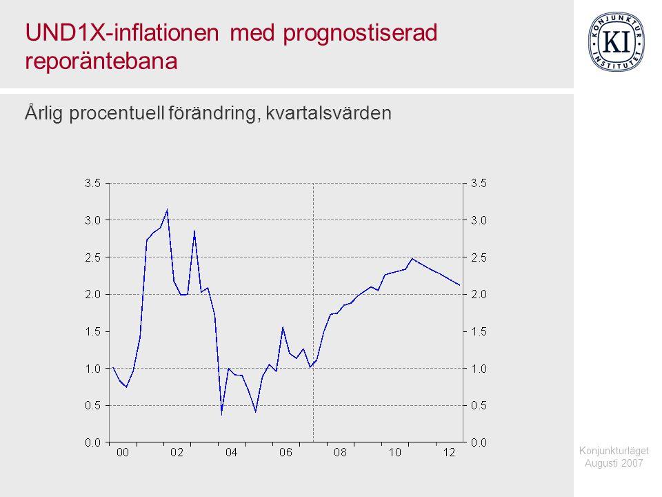 Konjunkturläget Augusti 2007 UND1X-inflationen med prognostiserad reporäntebana Årlig procentuell förändring, kvartalsvärden