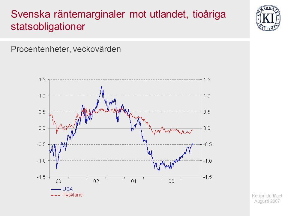 Konjunkturläget Augusti 2007 Svenska räntemarginaler mot utlandet, tioåriga statsobligationer Procentenheter, veckovärden