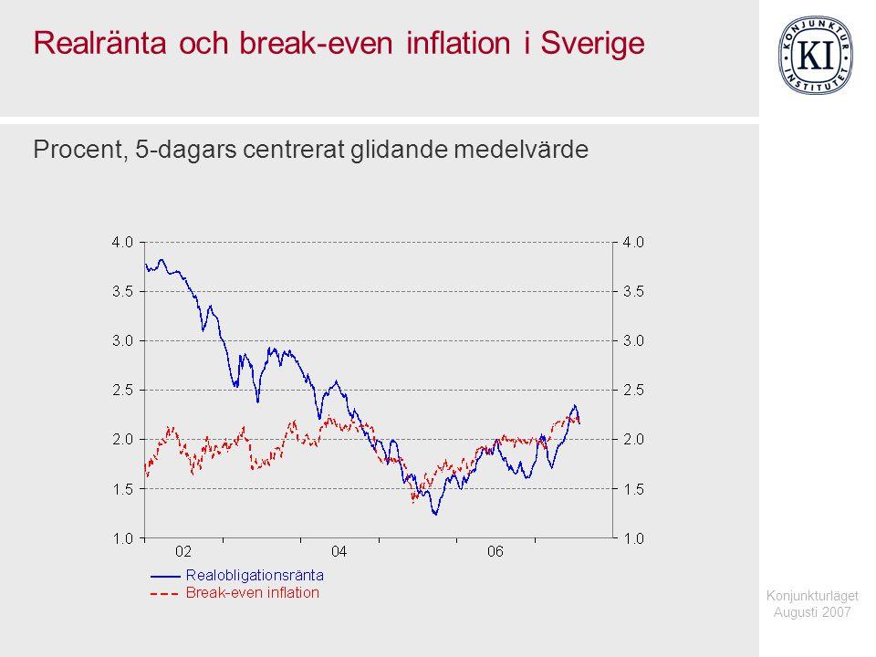 Konjunkturläget Augusti 2007 Realränta och break-even inflation i Sverige Procent, 5-dagars centrerat glidande medelvärde