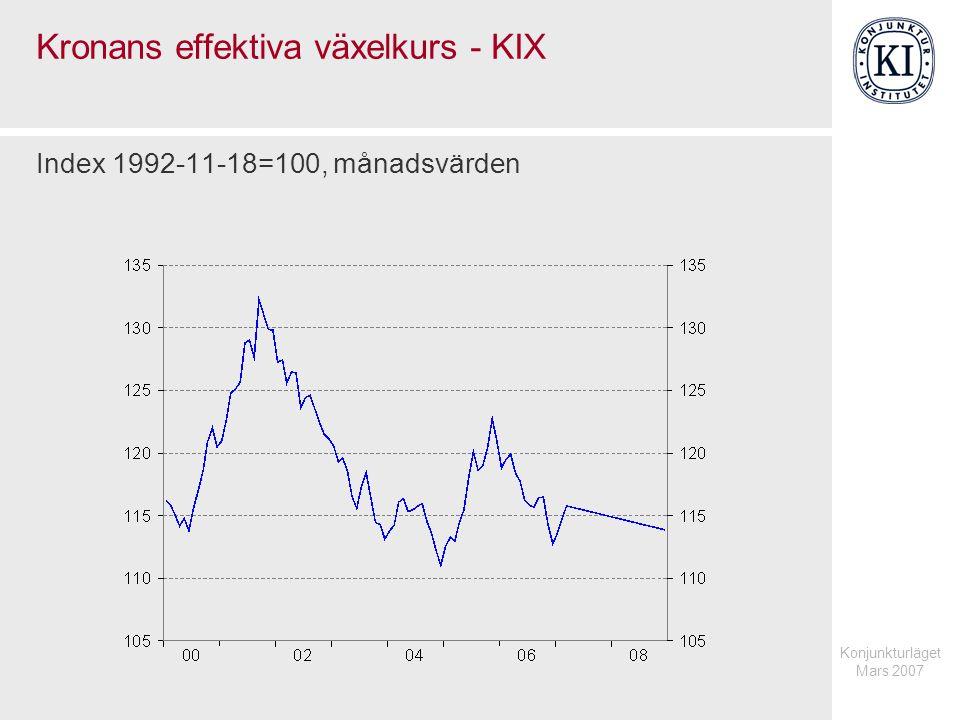 Konjunkturläget Mars 2007 Kronans effektiva växelkurs - KIX Index 1992-11-18=100, månadsvärden