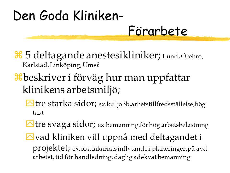 Den Goda Kliniken- Förarbete z 5 deltagande anestesikliniker; Lund, Örebro, Karlstad, Linköping, Umeå zbeskriver i förväg hur man uppfattar klinikens arbetsmiljö; ytre starka sidor; ex.kul jobb,arbetstillfredsställelse,hög takt ytre svaga sidor; ex.bemanning,för hög arbetsbelastning yvad kliniken vill uppnå med deltagandet i projektet; ex.öka läkarnas inflytande i planeringen på avd.