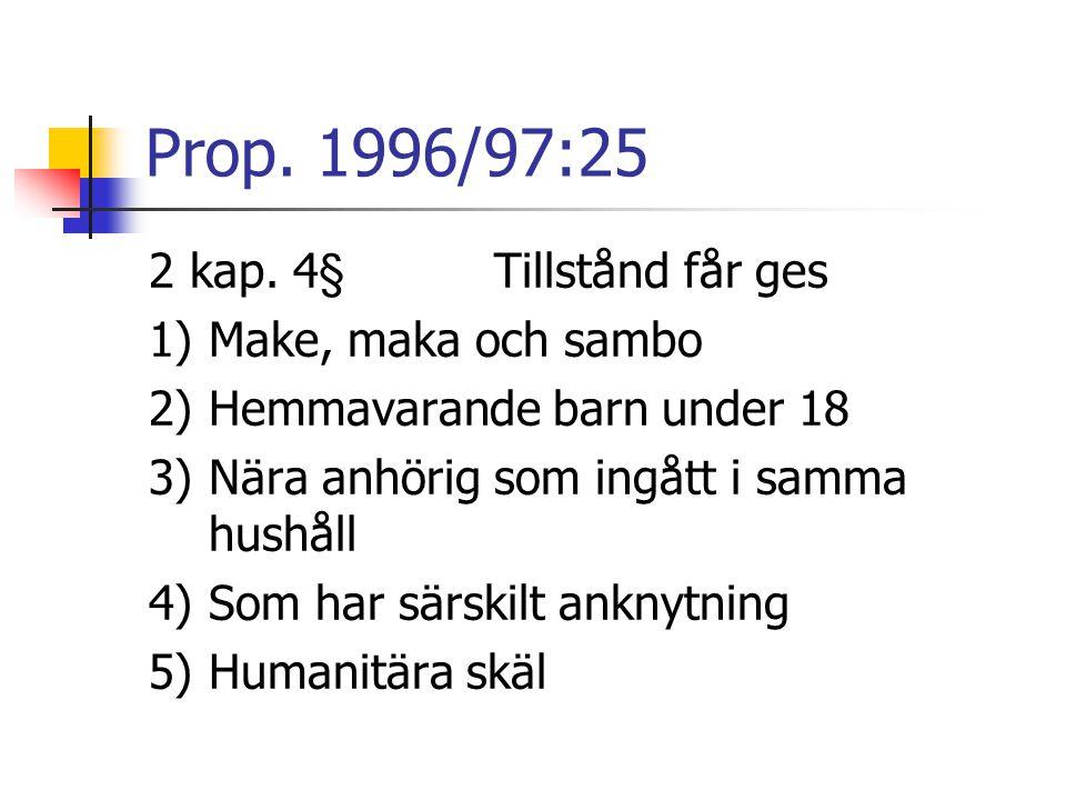 Prop.1996/97:25 2 kap.