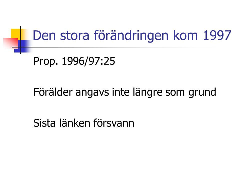 Den stora förändringen kom 1997 Prop.