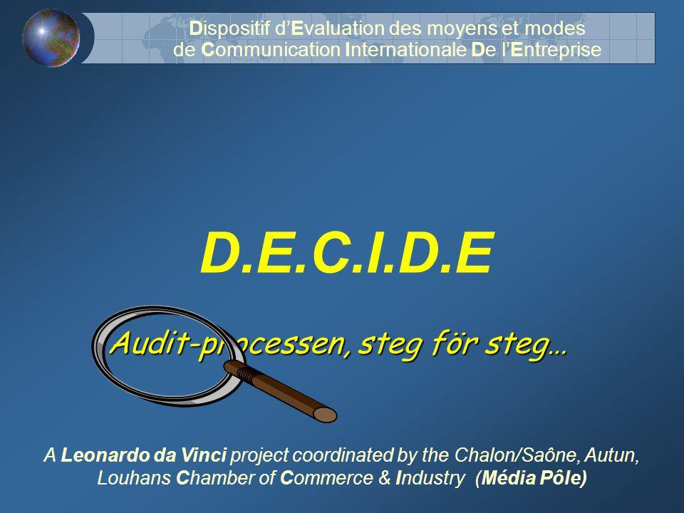 1.Möte auditor – företagets kontaktperson: genomgång av auditprocessen 2.