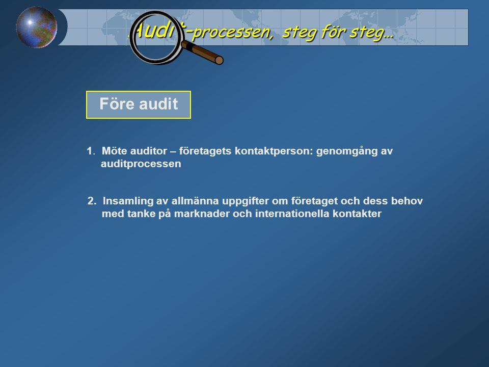1. Möte auditor – företagets kontaktperson: genomgång av auditprocessen 2.