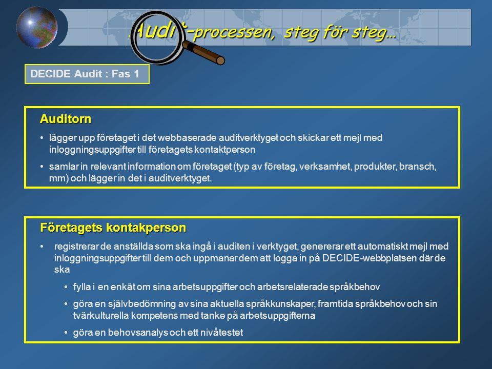 Audit- processen, steg för steg… DECIDE Audit : Fas 1 Auditorn lägger upp företaget i det webbaserade auditverktyget och skickar ett mejl med inloggningsuppgifter till företagets kontaktperson samlar in relevant information om företaget (typ av företag, verksamhet, produkter, bransch, mm) och lägger in det i auditverktyget.