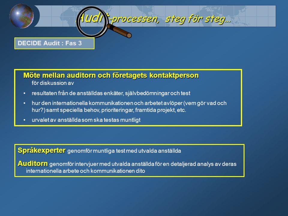 Audit -processen, steg för steg… DECIDE Audit : Fas 3 Möte mellan auditorn och företagets kontaktperson för diskussion av resultaten från de anställdas enkäter, självbedömningar och test hur den internationella kommunikationen och arbetet avlöper (vem gör vad och hur ) samt speciella behov, prioriteringar, framtida projekt, etc.