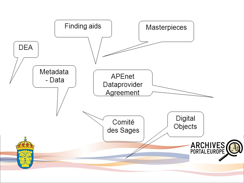 Metadata - Data APEnet Dataprovider Agreement DEA Digital Objects Comité des Sages Masterpieces Finding aids