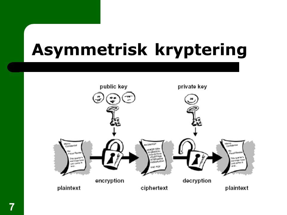 7 Asymmetrisk kryptering