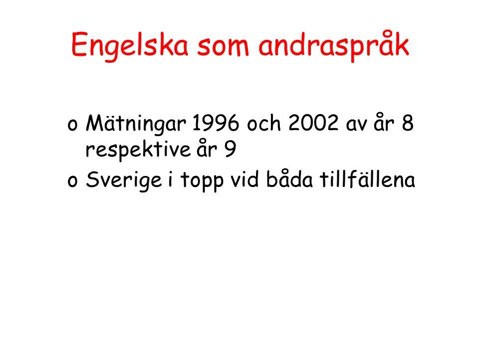 Engelska som andraspråk oMätningar 1996 och 2002 av år 8 respektive år 9 oSverige i topp vid båda tillfällena