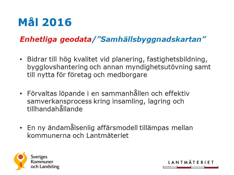 Samverkansprojektet Svensk geoprocess för att förenkla för så många som möjligt med en effektiv försörjning av framtida enhetliga geodata/ Samhällsbyggnadskartan Frågor.