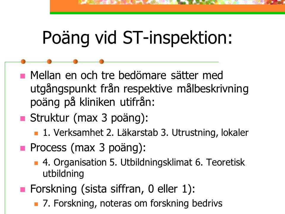 Poäng vid ST-inspektion: Mellan en och tre bedömare sätter med utgångspunkt från respektive målbeskrivning poäng på kliniken utifrån: Struktur (max 3 poäng): 1.