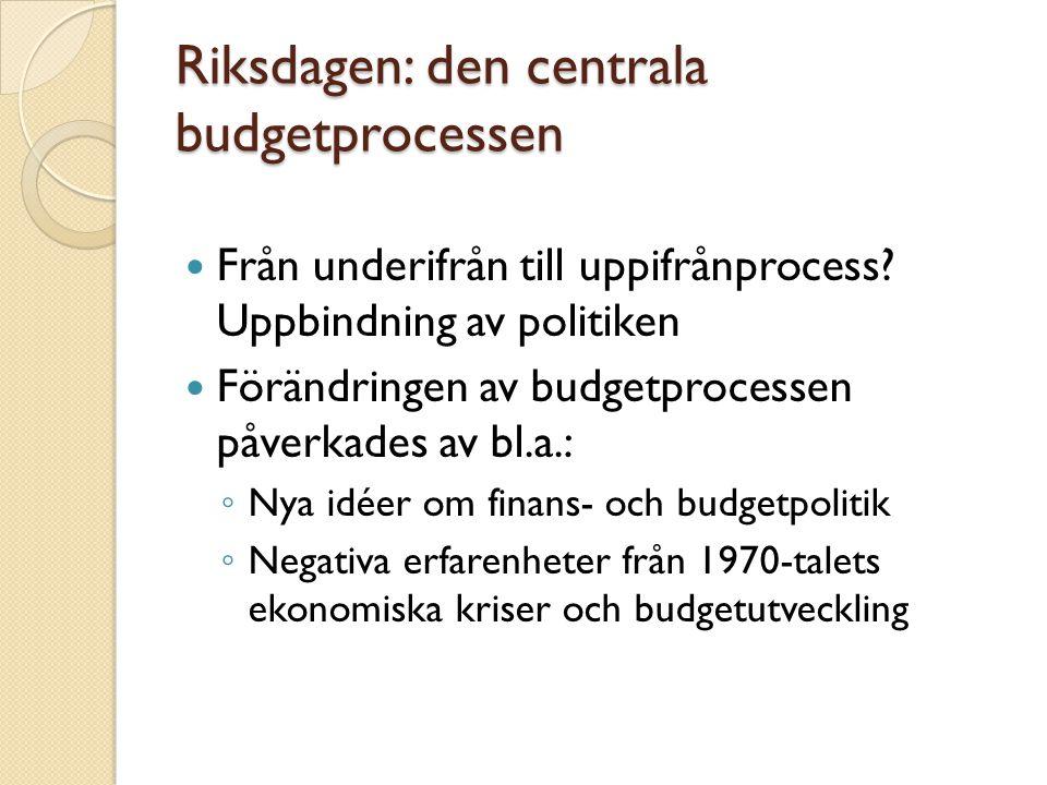 Riksdagen: den centrala budgetprocessen Från underifrån till uppifrånprocess? Uppbindning av politiken Förändringen av budgetprocessen påverkades av b