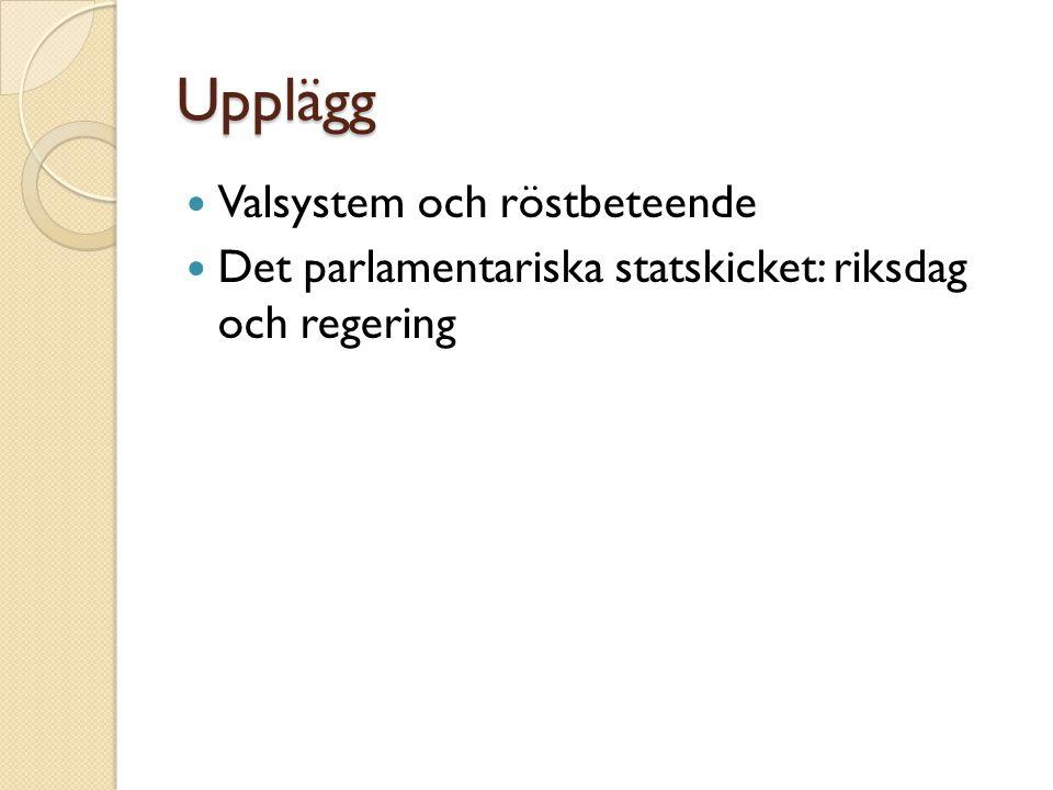 Upplägg Valsystem och röstbeteende Det parlamentariska statskicket: riksdag och regering