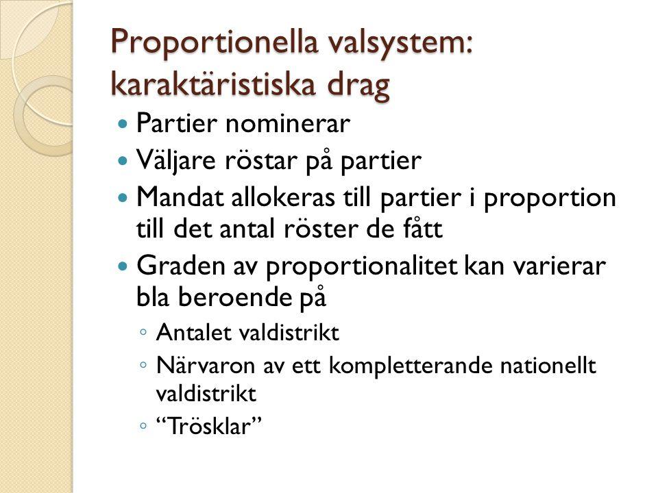 Det svenska valsystemet Trösklar: 4 % i hela landet, 12 % i enskilt distrikt (valkrets) 310 mandat fördelas genomfasta mandat till varje valkrets (29) 39 fördelas utifrån valresultat i hela landet (utjämningsmandat) Partier centrala, men det finns inslag av personval Sveriges valsystem en av de mest proportionella