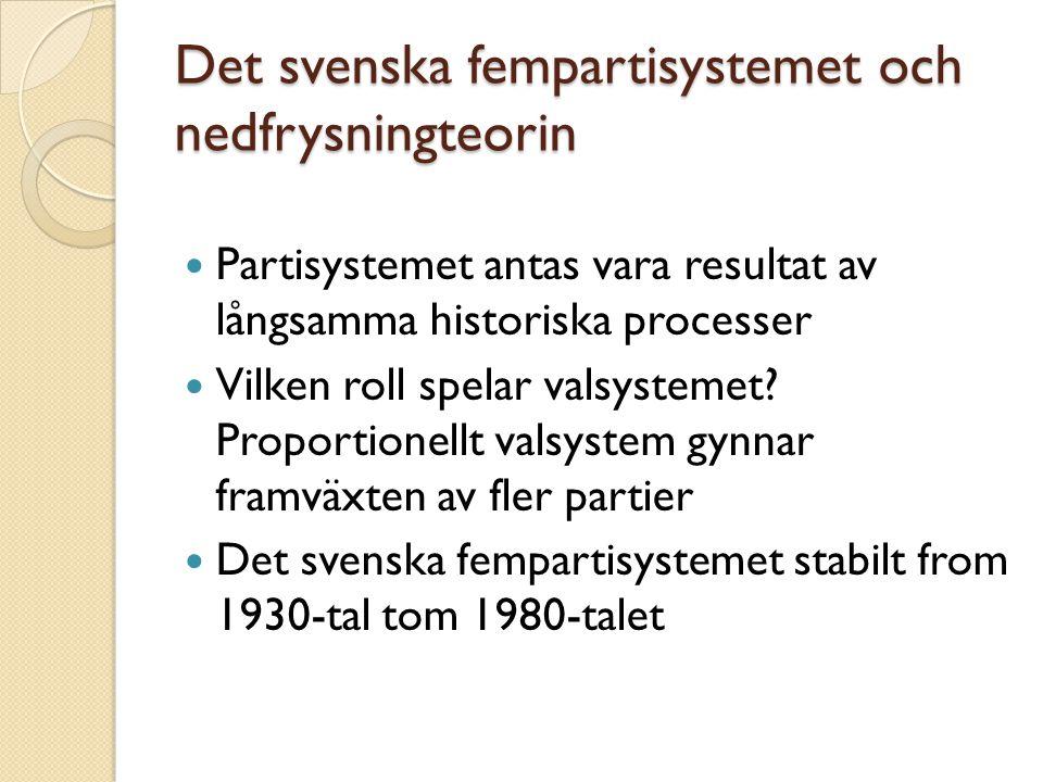 Det svenska fempartisystemet och nedfrysningteorin Partisystemet antas vara resultat av långsamma historiska processer Vilken roll spelar valsystemet?