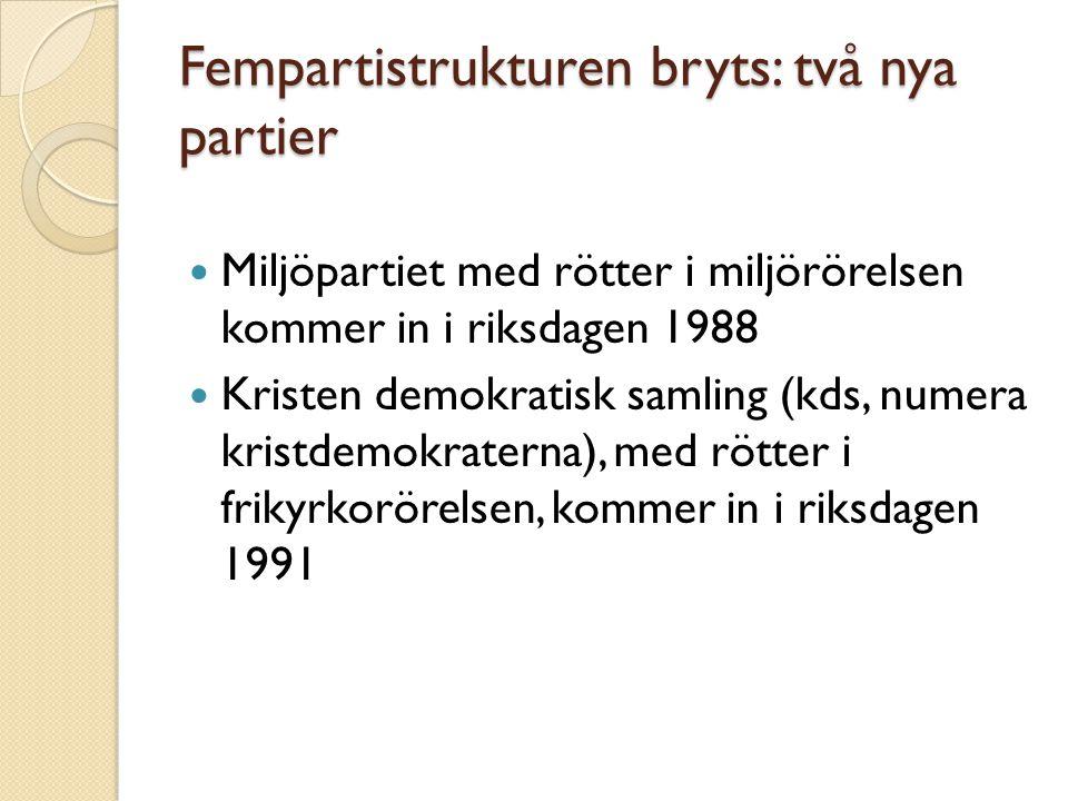 Fempartistrukturen bryts: två nya partier Miljöpartiet med rötter i miljörörelsen kommer in i riksdagen 1988 Kristen demokratisk samling (kds, numera